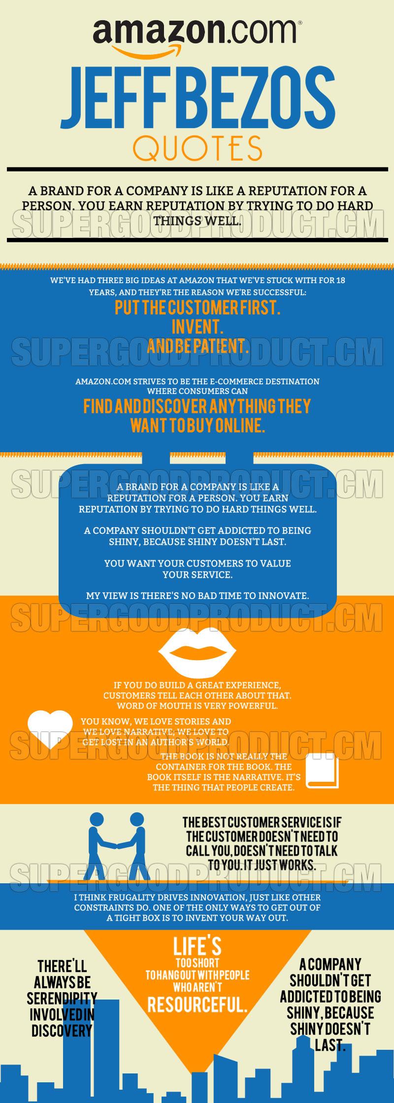 Jeff-Bezos-Infographic-Quotes